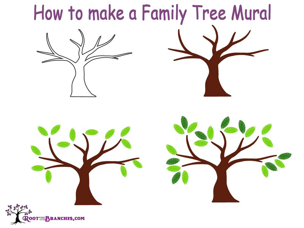 Tree illustrations showing how to paint a tree mural