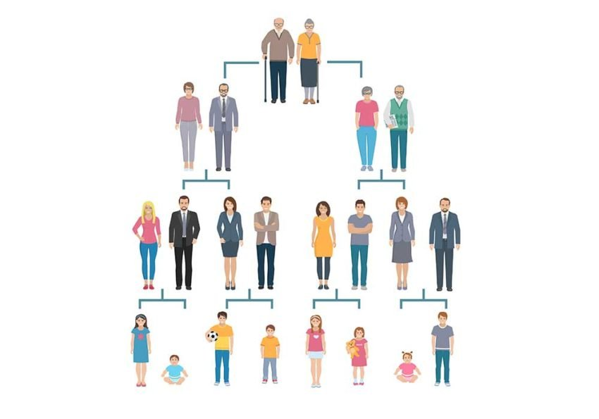 Illustration of a family tree using people instead of names